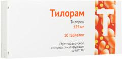 Тилорам таблетки 125мг №10
